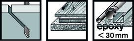 Lames de scie pour scies sauteuses BOSCH type T 101 B