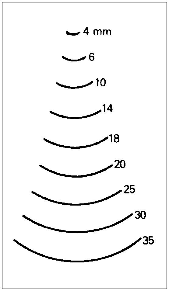 Scalpelli da scultore PFEIL forma diritta