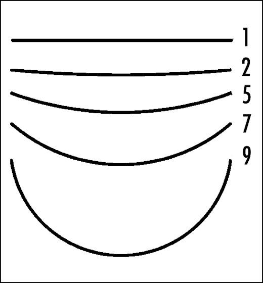Scalpelli da scultore PFEIL modello Berner