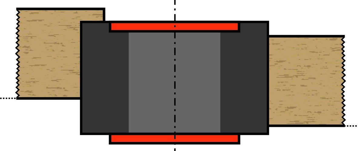 Profil-Schleifräder 90° Falz Zylinder SIA siastar
