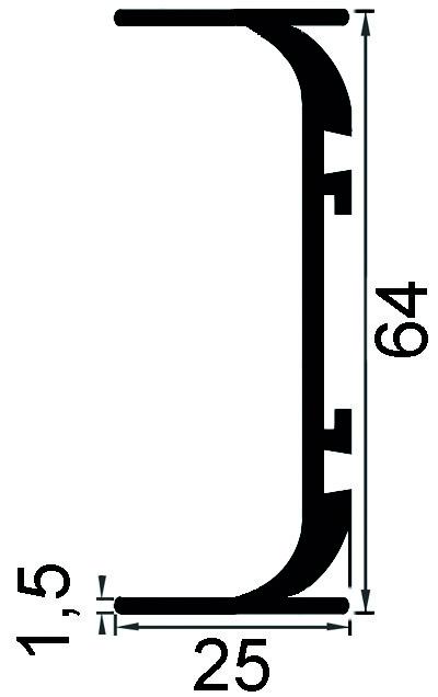 Profils de poignée