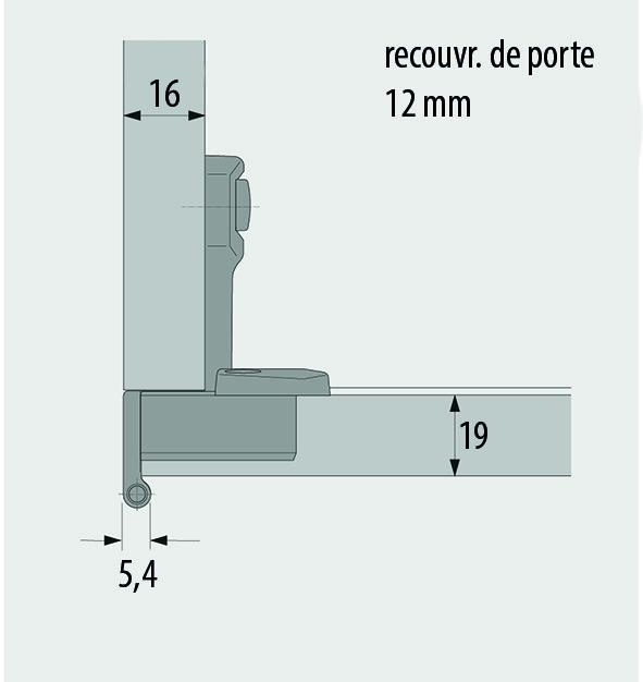 Charnières mono-axe HETTICH Selekta Pro 2000, recouvr. de porte 12 mm, charnière d'angle, lacet à fleur