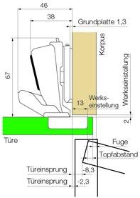 Schnellmontage-Topfbänder GRASS Snap On 3000