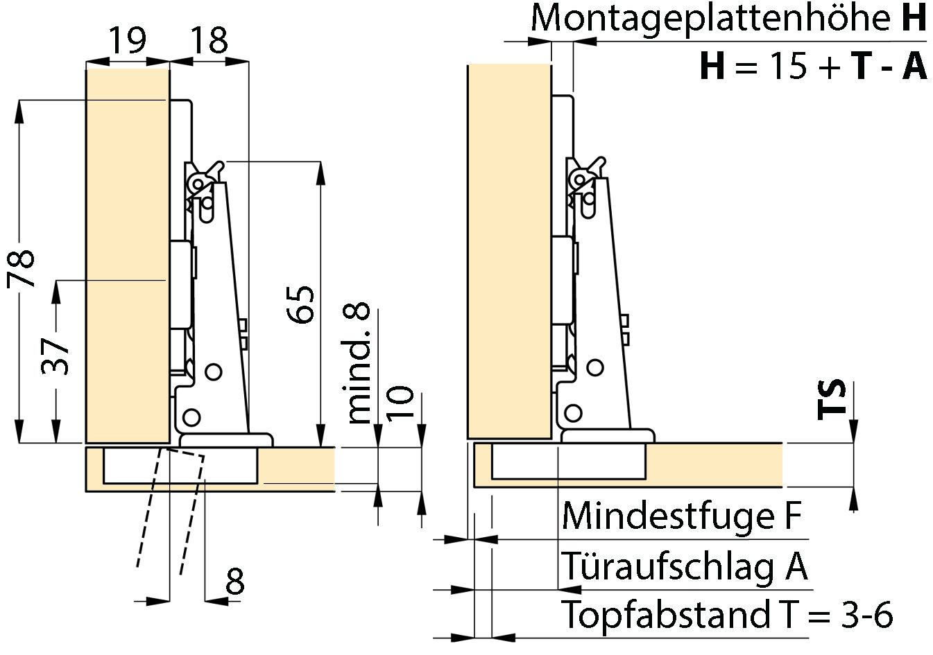 Dünntür-Topfbänder SALICE, Eck- und Mittelband