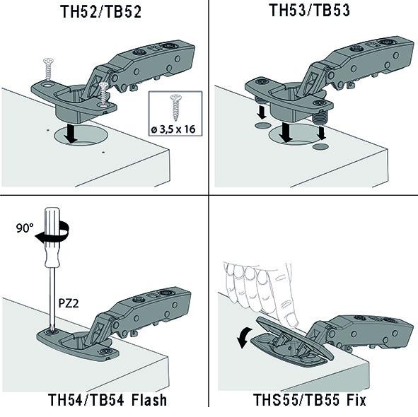 Charnières HETTICH Sensys 8645, charnière d'angle, centrique et rentrante