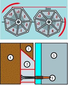 Système de montage marCELL