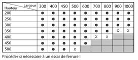 Compas pour abattants HETTICH Lift 90