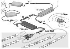 Amplificateur de signal LED MultiWhite Repeater 12 V