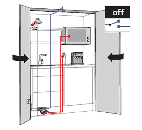 Abschalt-Einbohrtürkontakt HALEMEIER SafetyBox HV