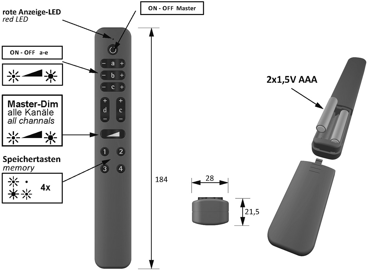 5-Kanal Funkschalter/Dimmer HALEMEIER S-Mitter Smart Set