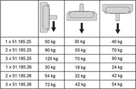 Guidage linéaire ACCURIDE DA0115-RCH