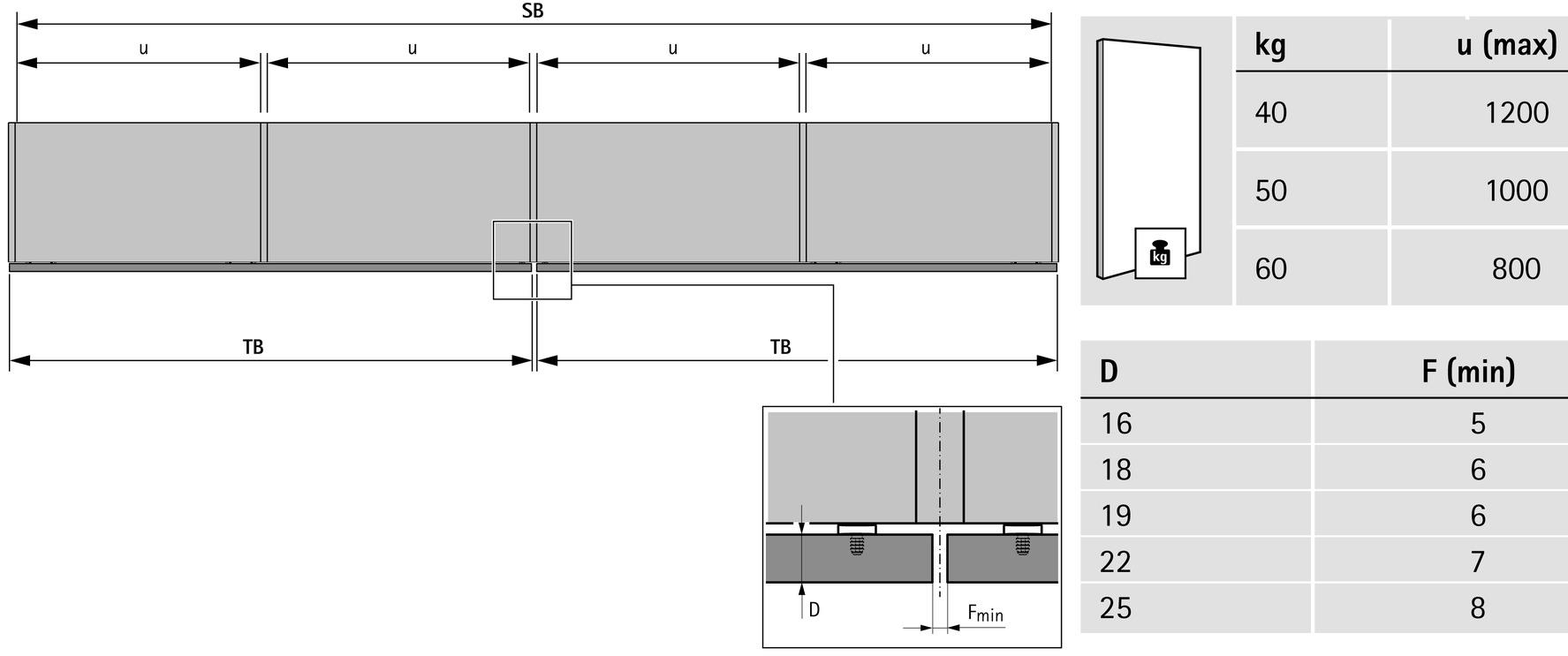 Ferrements pour portes couliss. HETTICH InLine XL, à fleur avec la façade