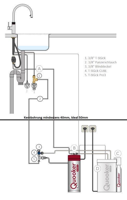Kombinierte Heisswasserarmatur QUOOKER PRO3 Flex