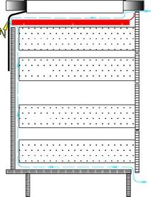 Piano cottura protezione contro il contatto - Lamiera di protezione, larghezza variabile