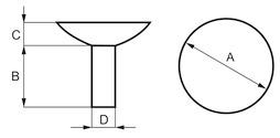 Saugnapf-Auflagen für Glasplatten