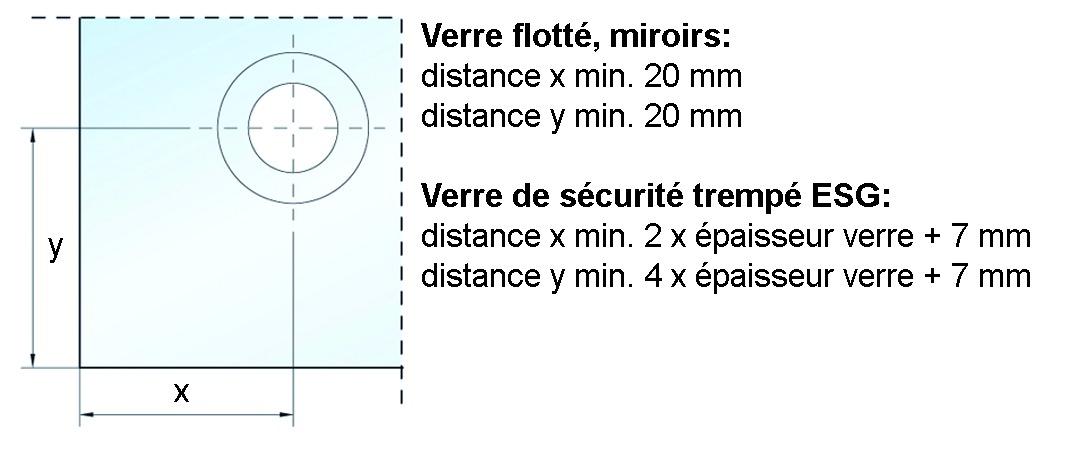 Points d'accrochages PUNTO ø 25 mm