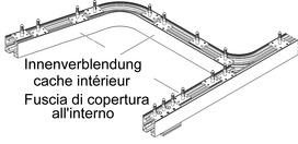 Stapelraum-Innenverblendung Garnituren