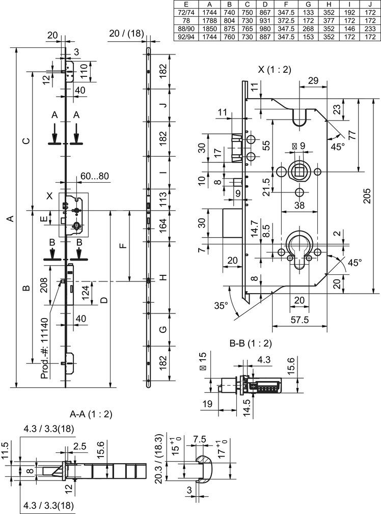 Serrures verrouillage multipoints GLUTZ 18992 MINT SVM eco NF