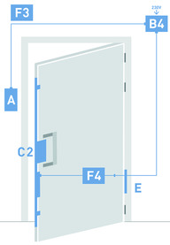 Komfort-Set GLUTZ Home Biometrie