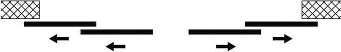 Zusatzgarnitur HAWA-Telescopic 40/4