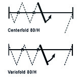 Drehtürgarnitur HAWA-Vario-/Centerfold 80/H an Faltpaket