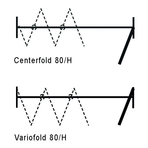 Garniture de porte pivotante HAWA-Vario-/Centerfold 80/H pour installation
