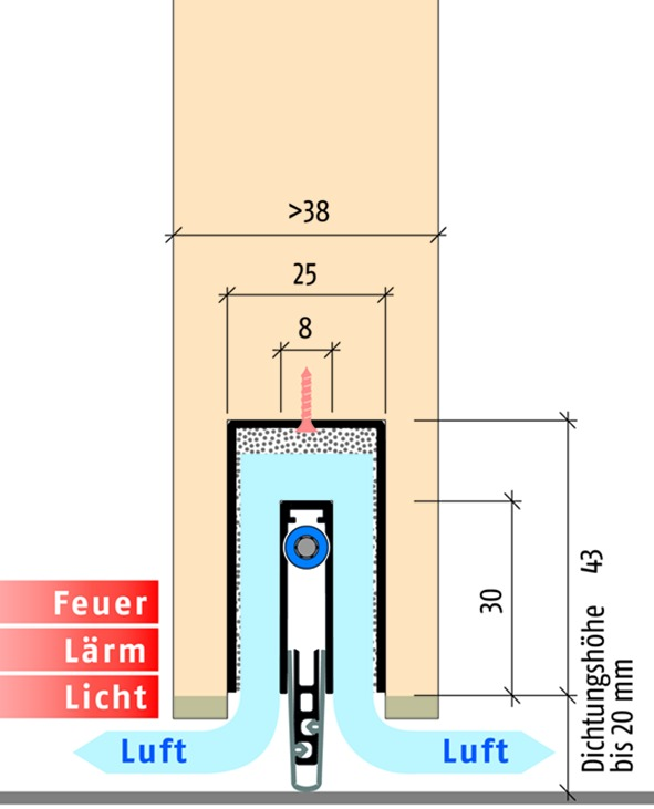 Soglie automatiche PLANET MinE-F/V (Falz/Ventilation)