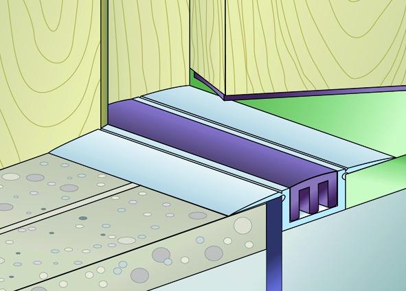 Seuils de porte magnétiques ALUMAT
