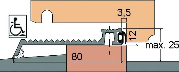 Profils de seuils HEBGO 167