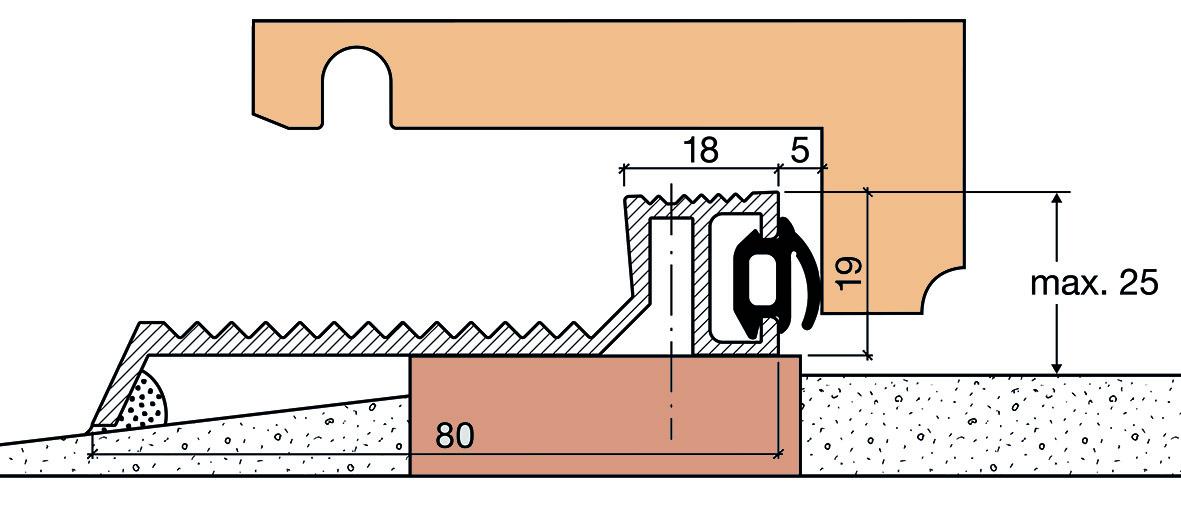 Profils de seuils HEBGO 168
