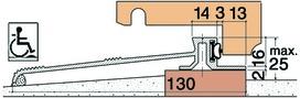 Profils de seuil HEBGO 161