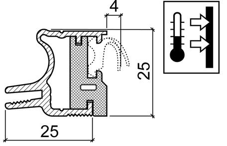 Profils de seuil HEBGO 176