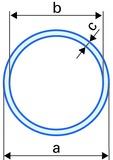 Profils ronds