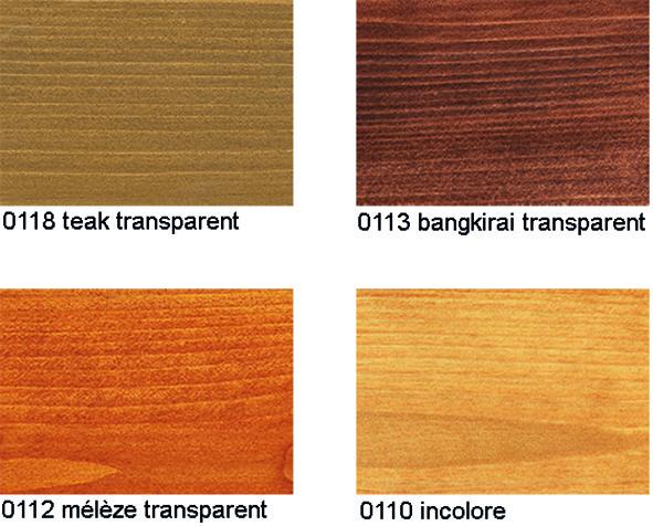 Huile spéciale à bois SAICOS pour terrasse