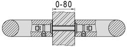 Kit di montaggio KWS P 3