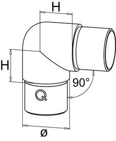 Ferrements d'assemblage Q-LINE®