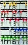 Panneaux pour clés