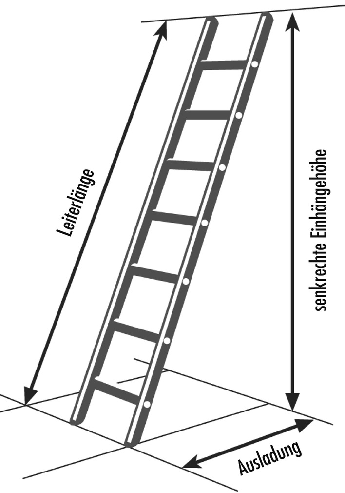 Scale per scaffalature MAKK relax step