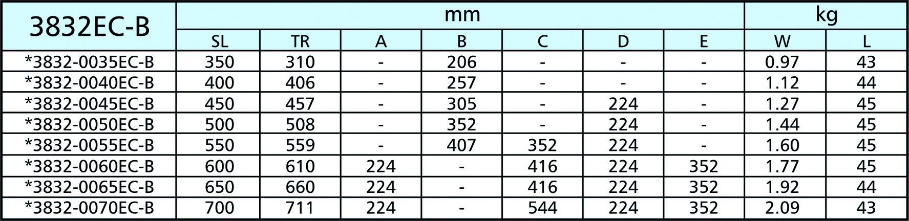 Guide a estrazione totale su sfere ACCURIDE 3832EC (B) con rientro automatico e ammortizzatore