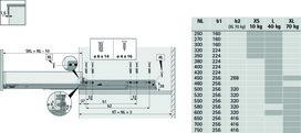 Sorties totales HETTICH Actro 5D Silent System