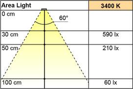 Jeu de lampes LED en applique 1 pièce Area Light, lampes de lecture 12 V