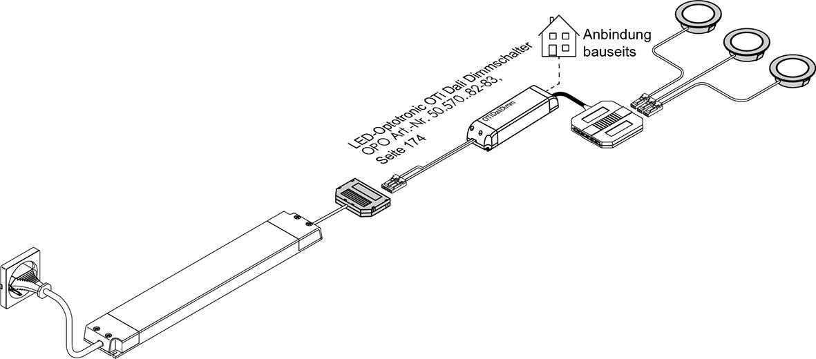 Variateur interrupteur L&S OT-Optronic 12 / 24 V interface DALI